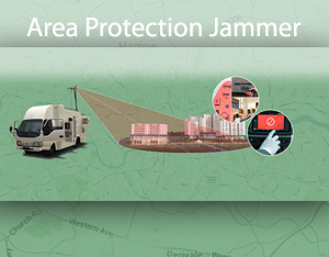 Area Protection System